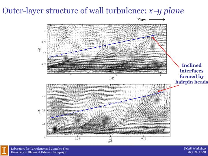 Outer-layer structure of wall turbulence: