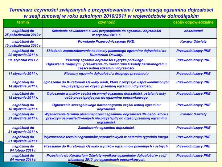 Terminarz czynności związanych z przygotowaniem i organizacją egzaminu dojrzałości                        w sesji zimowej w roku szkolnym 2010/2011 w województwie dolnośląskim