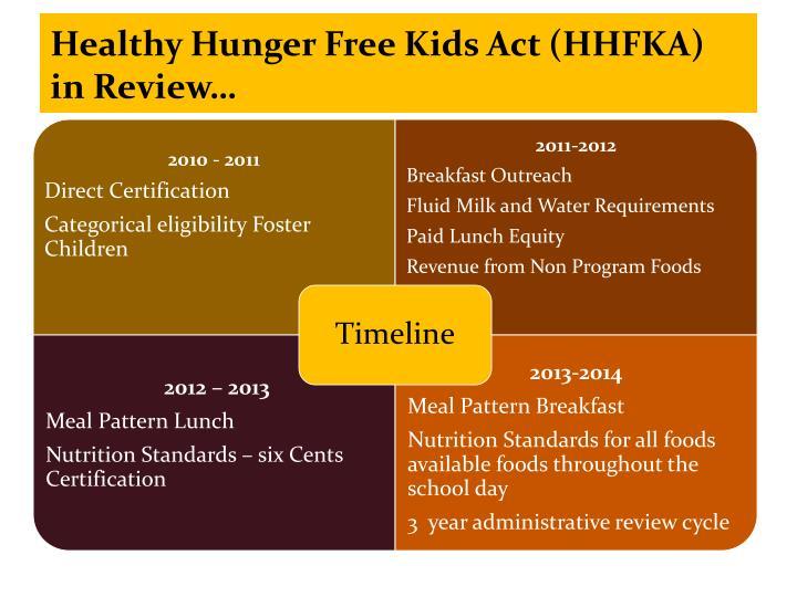 Healthy Hunger Free Kids Act (HHFKA)