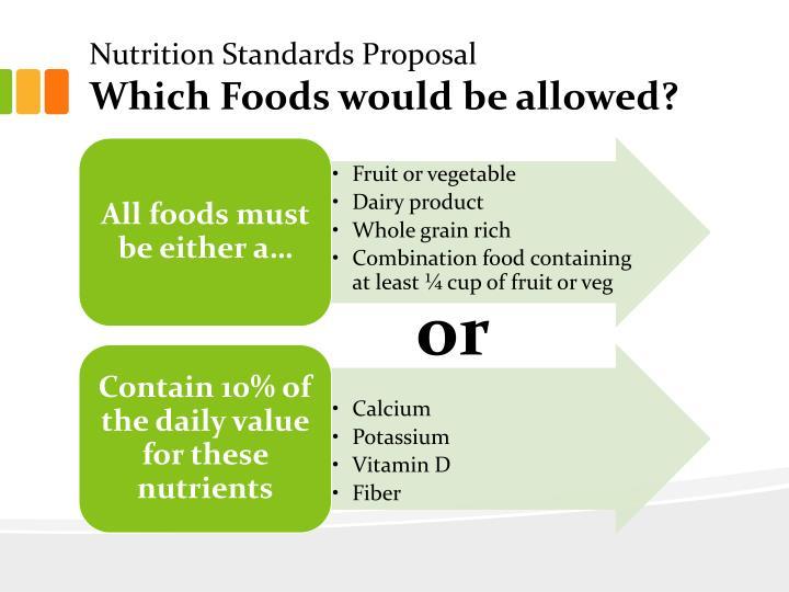 Nutrition Standards Proposal