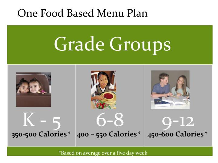 One Food Based Menu Plan