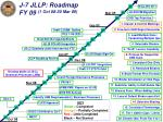 j 7 jllp roadmap fy 09 1 oct 08 30 mar 09