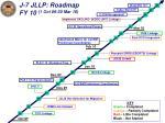 j 7 jllp roadmap fy 10 1 oct 09 30 mar 10
