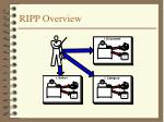 ripp overview