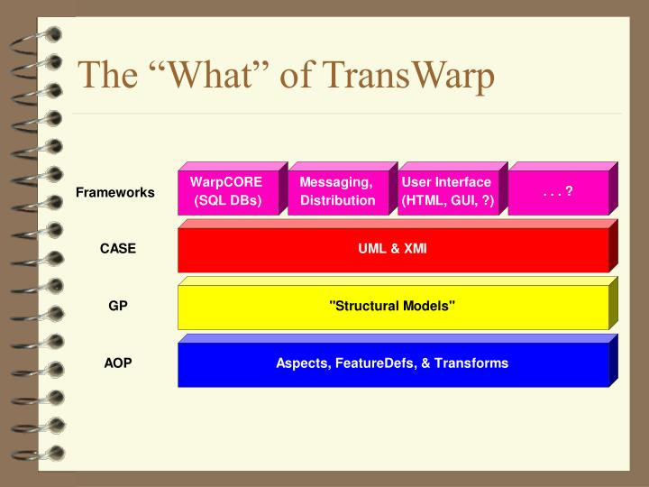"The ""What"" of TransWarp"