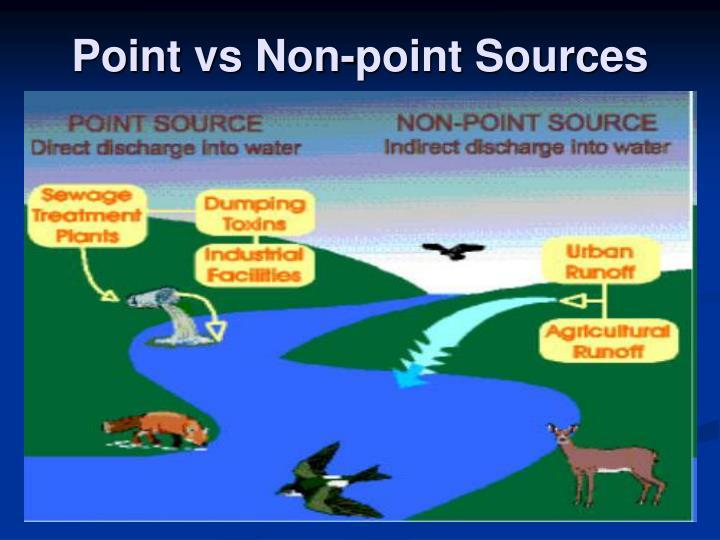 Point vs Non-point Sources