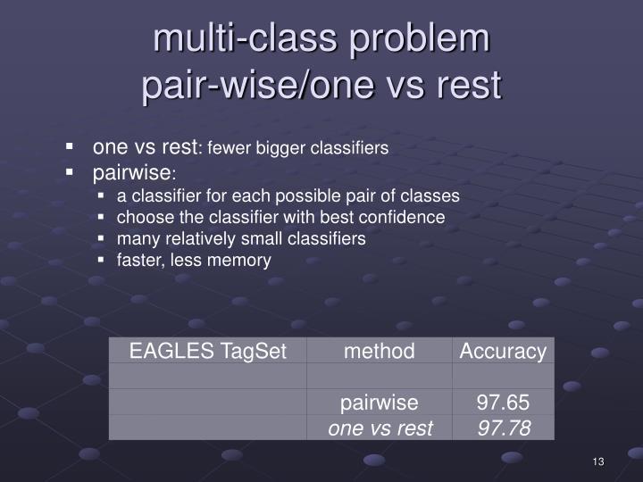 multi-class problem