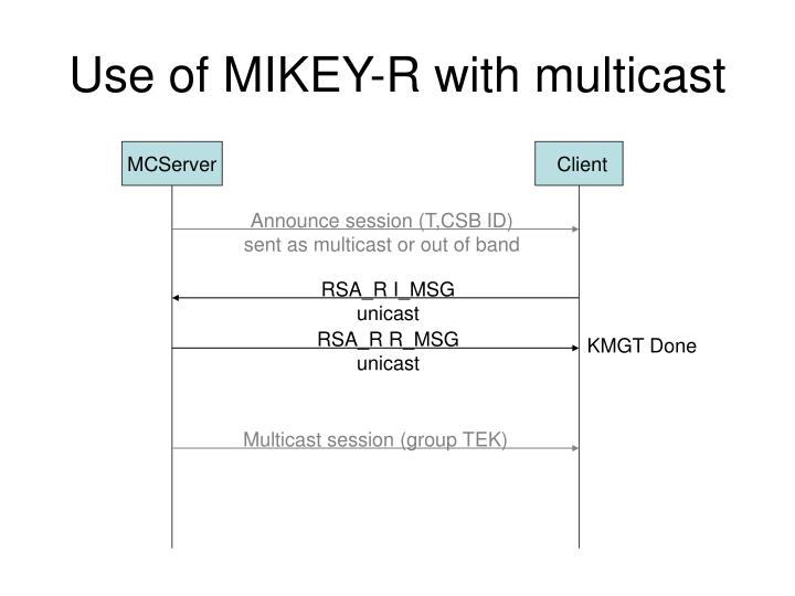 Use of MIKEY-R with multicast