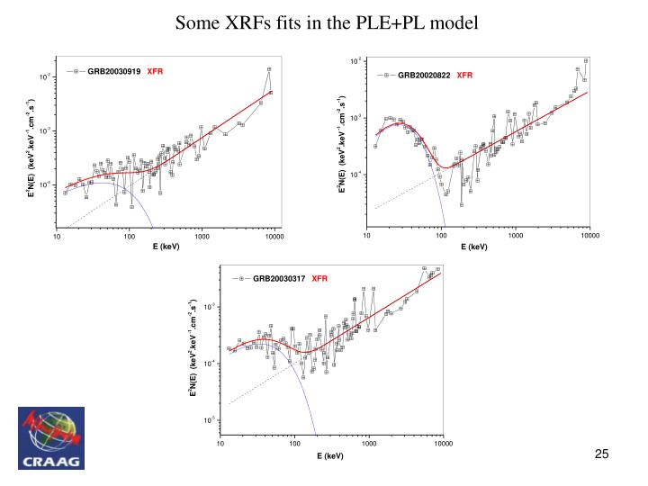 Some XRFs fits in the PLE+PL model