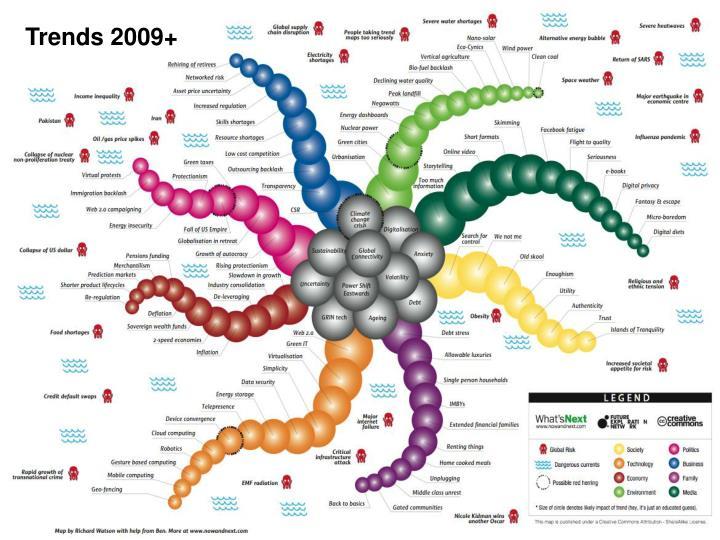 Trends 2009+