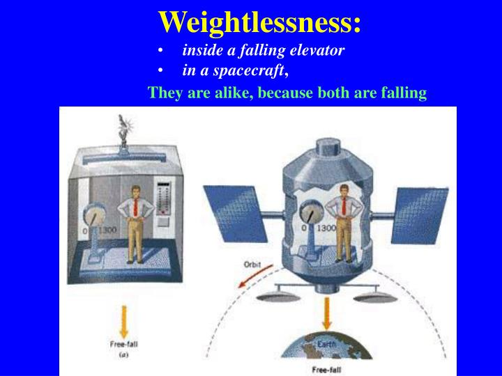 Weightlessness: