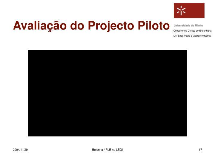 Avaliação do Projecto Piloto