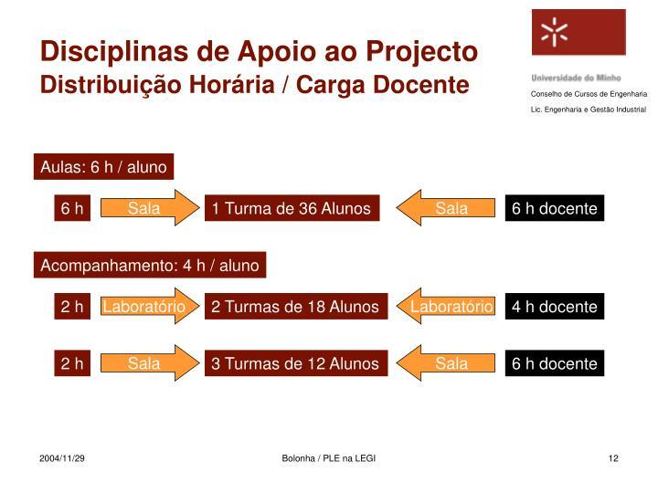 Disciplinas de Apoio ao Projecto