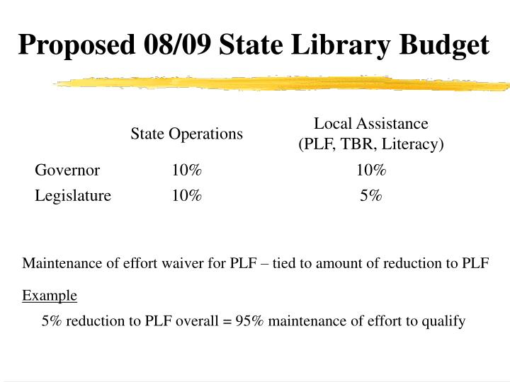 Proposed 08 09 state library budget