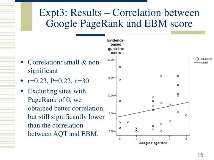 Correlation: small & non-significant