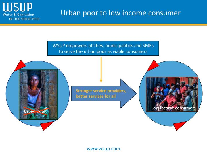 Low income consumers