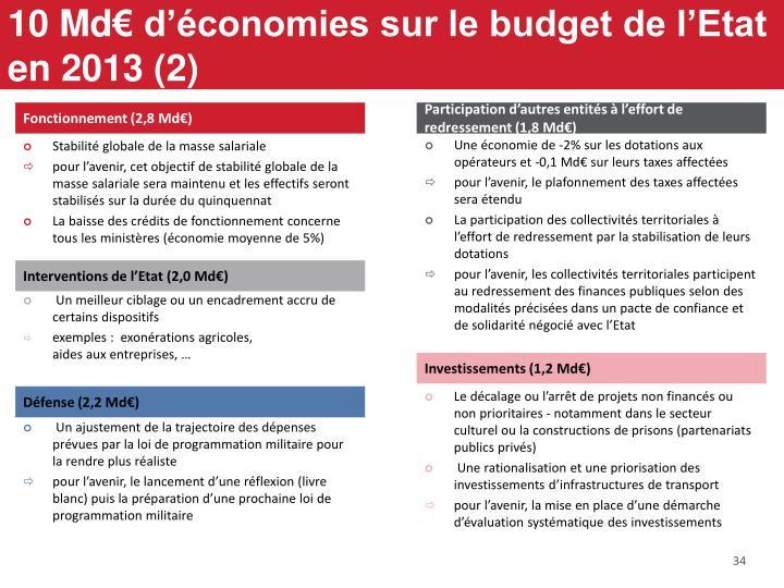 10 Md€ d'économies sur le budget de l'Etat en 2013 (2)