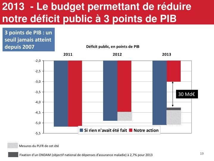 2013  - Le budget permettant de réduire notre déficit public à 3 points de PIB