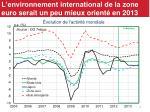 l environnement international de la zone euro serait un peu mieux orient en 2013