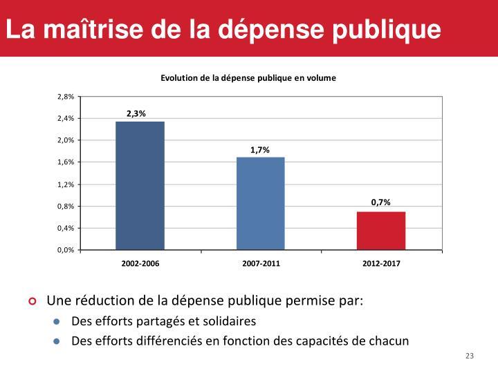 La maîtrise de la dépense publique