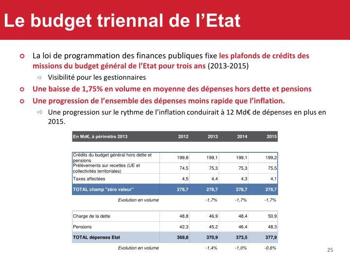 Le budget triennal de l'Etat