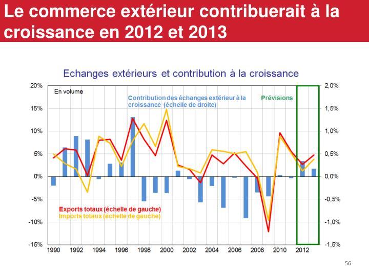 Le commerce extérieur contribuerait à la croissance en 2012 et 2013