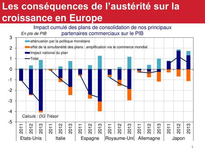 Les conséquences de l'austérité sur la croissance en Europe