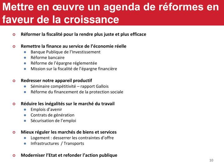 Mettre en œuvre un agenda de réformes en faveur de la croissance