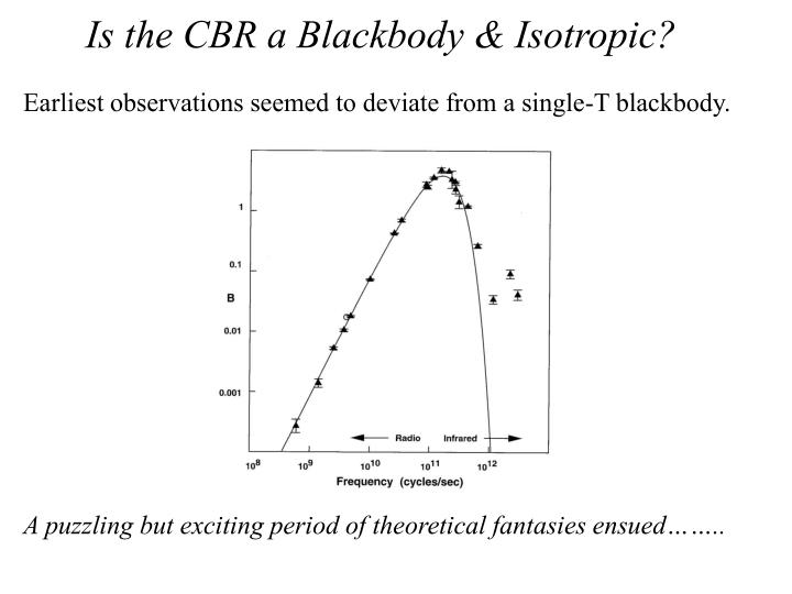 Is the CBR a Blackbody & Isotropic?