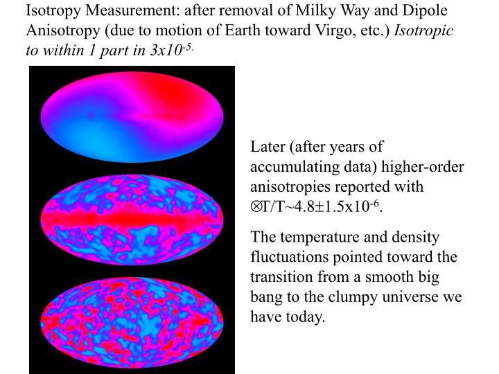 Isotropy Measurement: after removal of Milky Way and Dipole Anisotropy (due to motion of Earth toward Virgo, etc.)