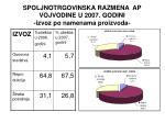 spoljnotrgovinska razmena ap vojvodine u 2007 godini izvoz po namenama proizvoda