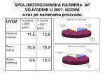 spoljnotrgovinska razmena ap vojvodine u 2007 godini uvoz po namenama proizvoda