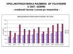 spoljnotrgovinska razmena ap vojvodine u 2007 godini vrednosti izvoza i uvoza po mesecima