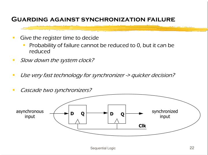 Guarding against synchronization failure