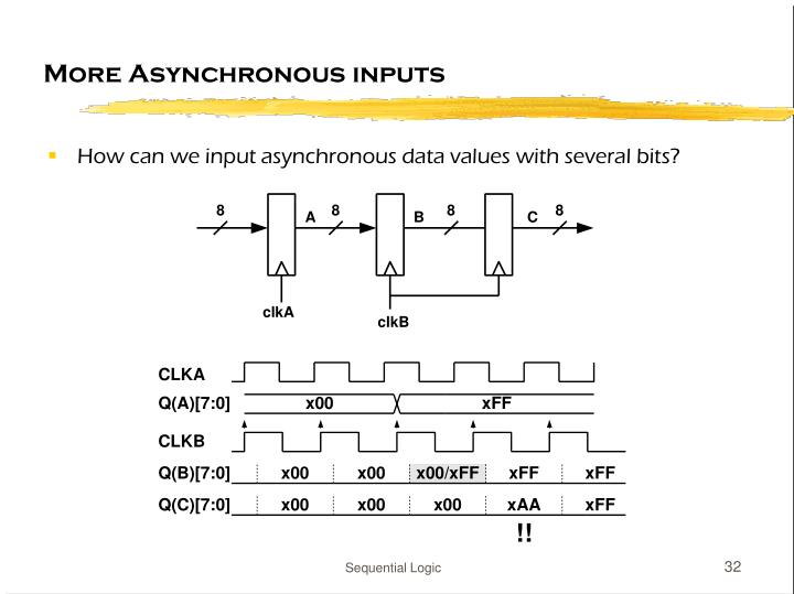 More Asynchronous inputs