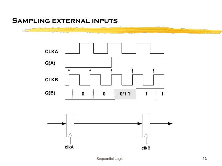 Sampling external inputs