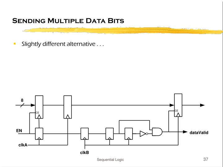 Sending Multiple Data Bits