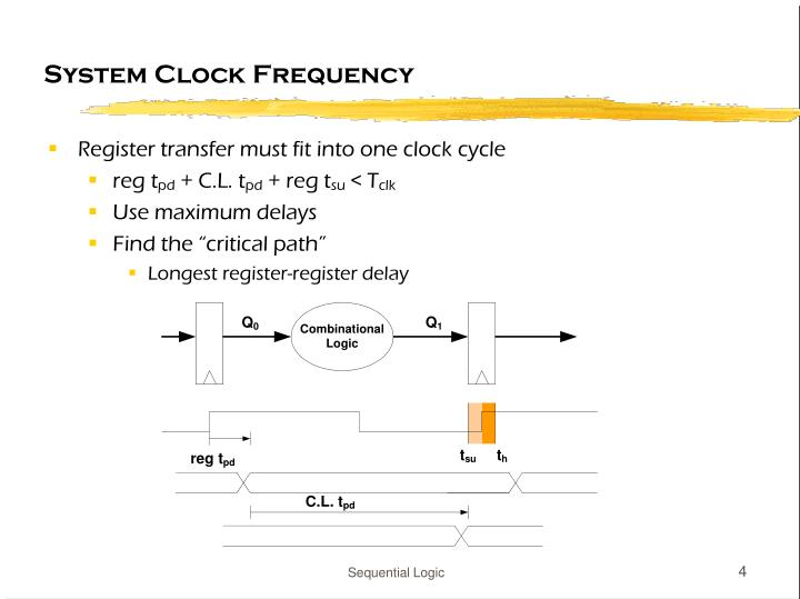 System Clock Frequency