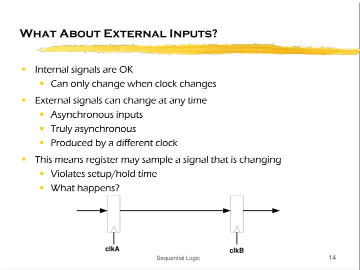 What About External Inputs?