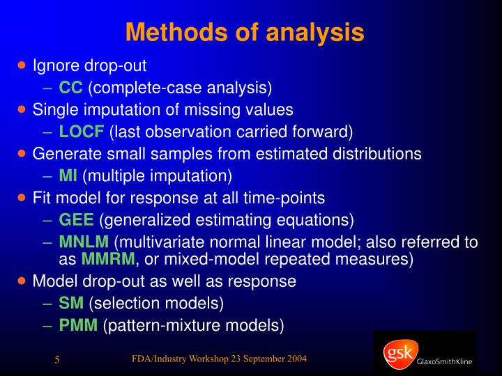 Methods of analysis