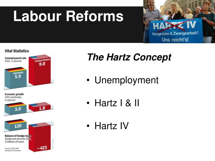 Labour Reforms