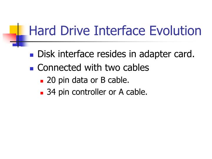 Hard Drive Interface Evolution