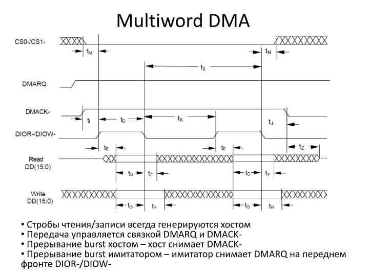 Multiword DMA