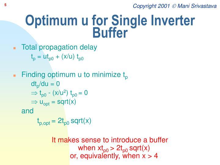 Optimum u for Single Inverter Buffer