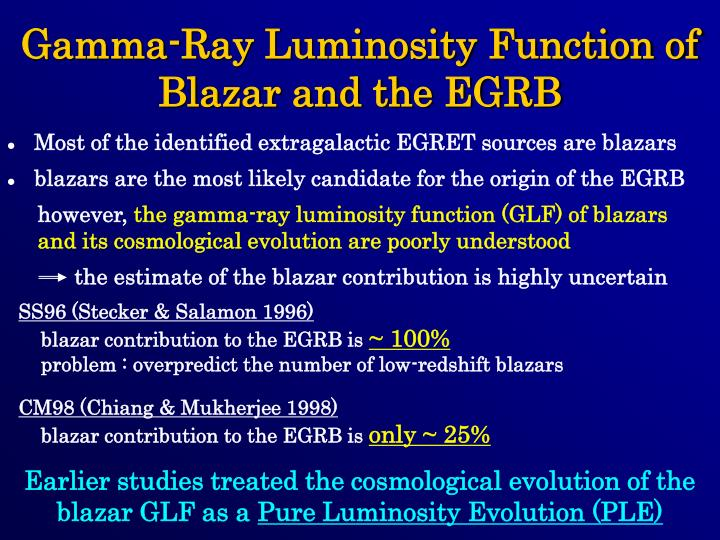 Gamma-Ray Luminosity Function of Blazar and the EGRB