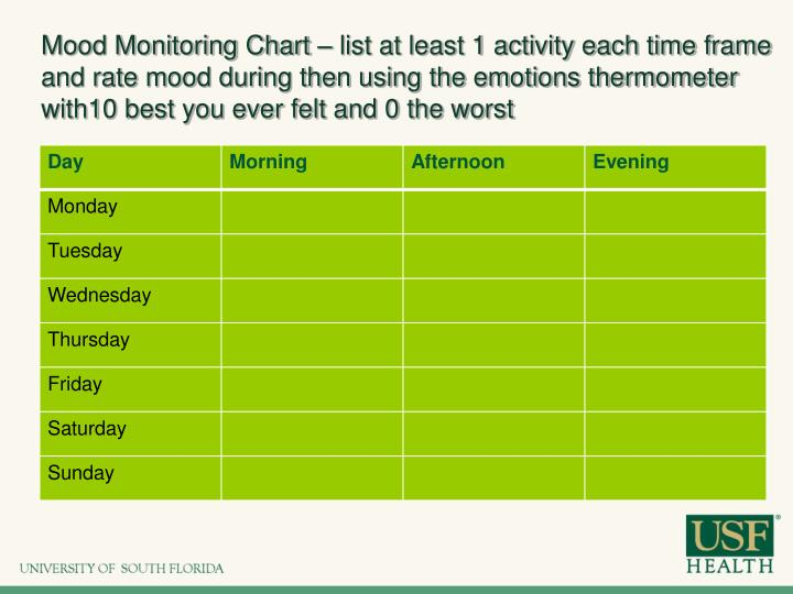 Mood Monitoring Chart – list at least 1 activity each time frame and rate mood during then using the emotions thermometer with10 best you ever felt and 0 the worst