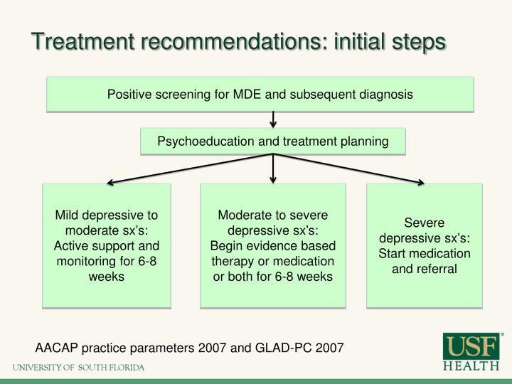 Treatment recommendations: initial steps