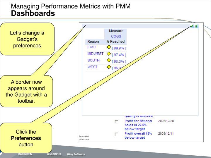 Managing Performance Metrics with PMM