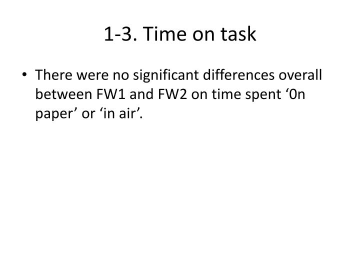 1-3. Time on task