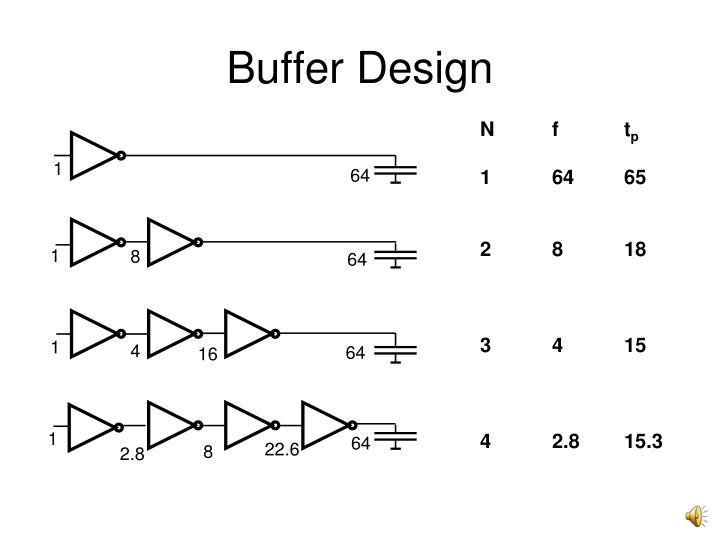Buffer Design